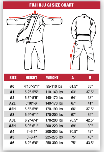 fuji gi size chart